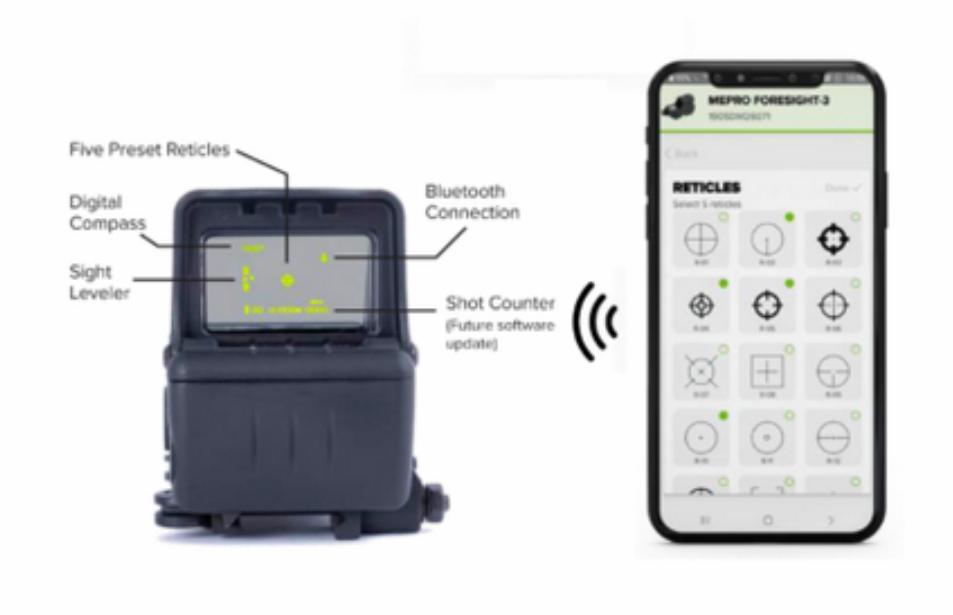 MeproLight Mepro Foresight Innovative Augmented Sight